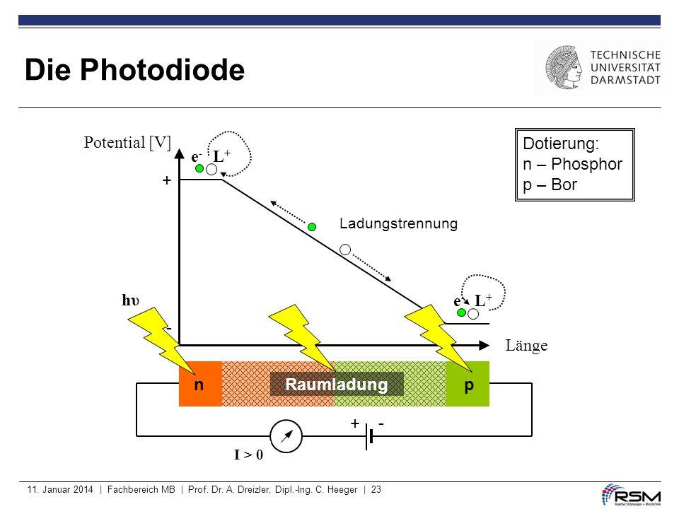 Die Photodiode Potential [V] e- L+ hυ Dotierung: n – Phosphor p – Bor